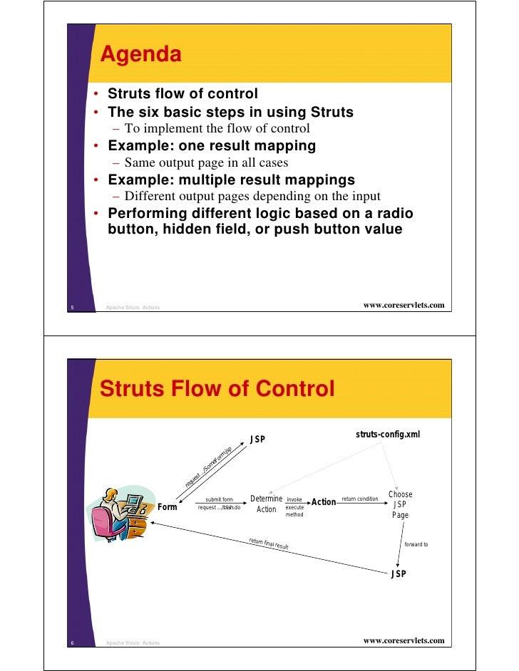 struts 2 tutorial step by step