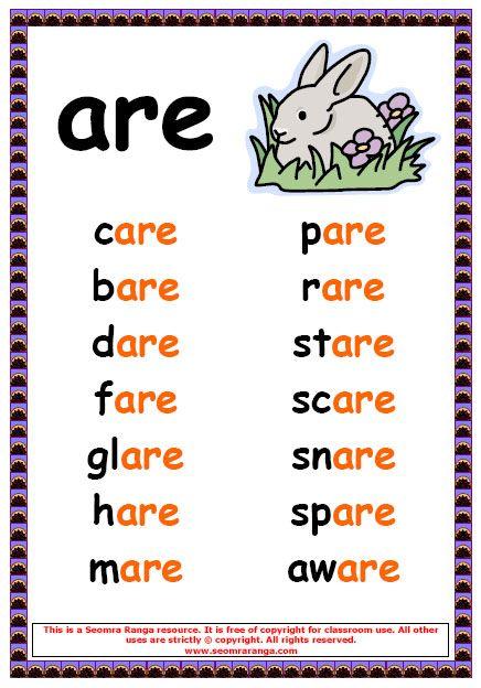 english grammar and pronunciation tutorial