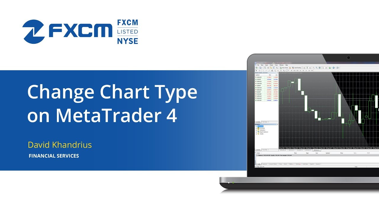 metatrader 4 tutorial youtube