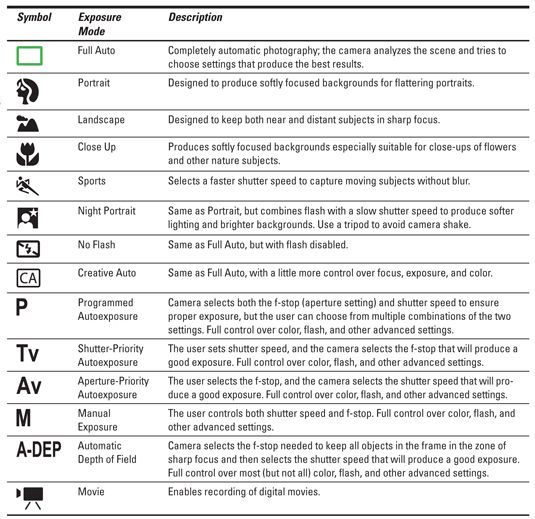 sony a6000 tutorial pdf