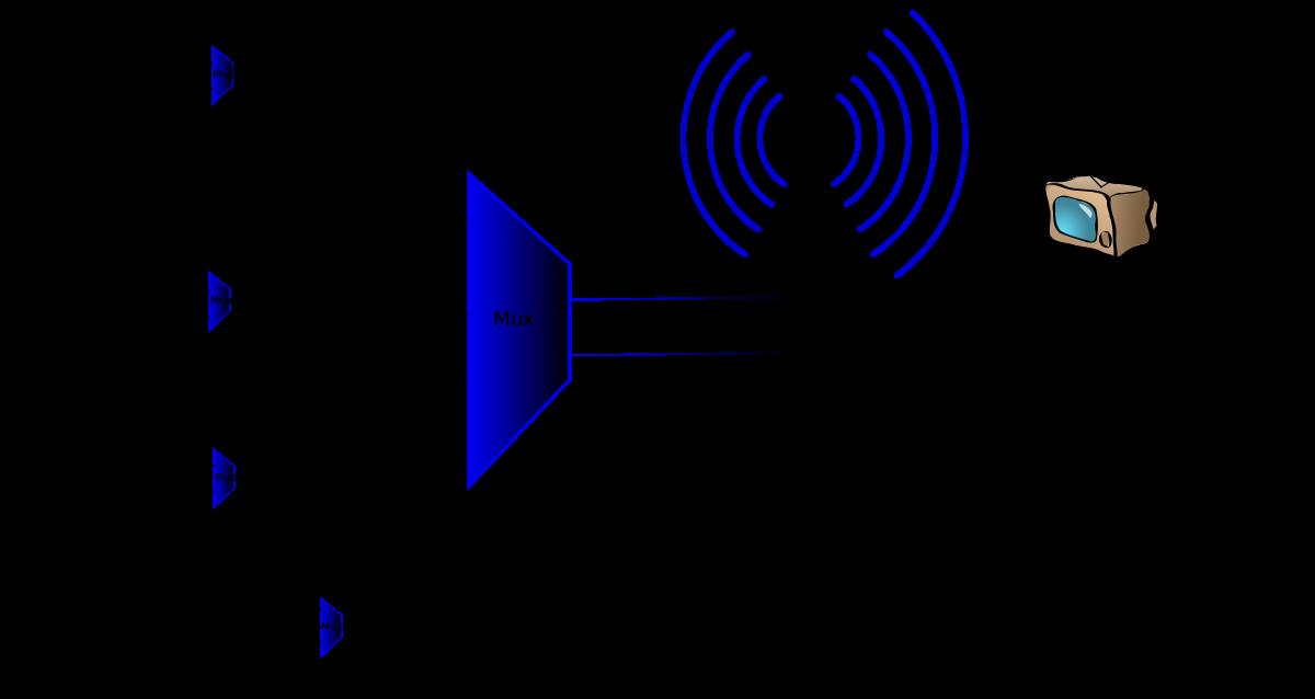 radio mobile tutorial pdf