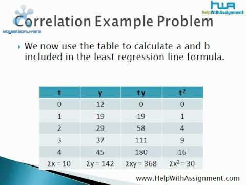 correlation and regression tutorial