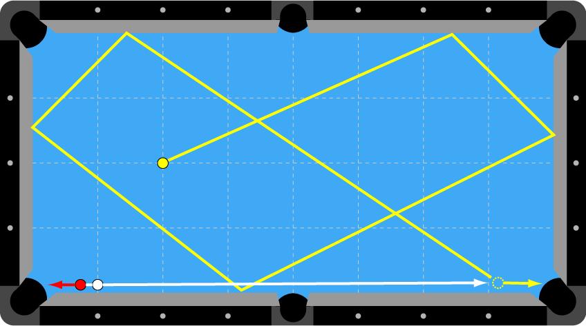 easy pool trick shots tutorial