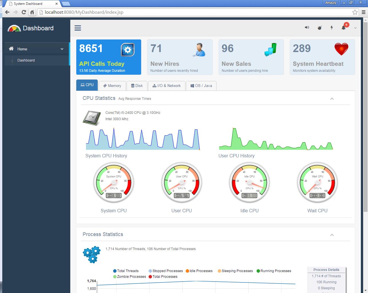 angularjs bootstrap ui tutorial