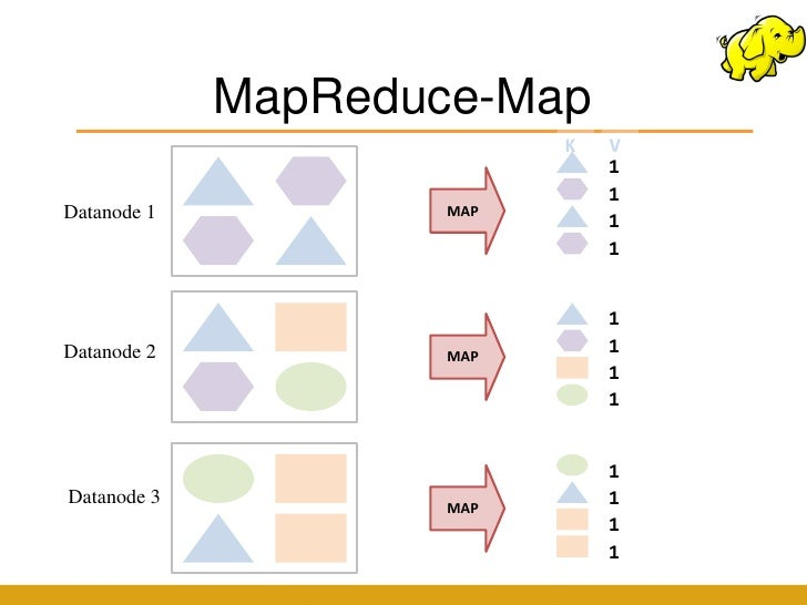 hadoop hbase mapreduce tutorial