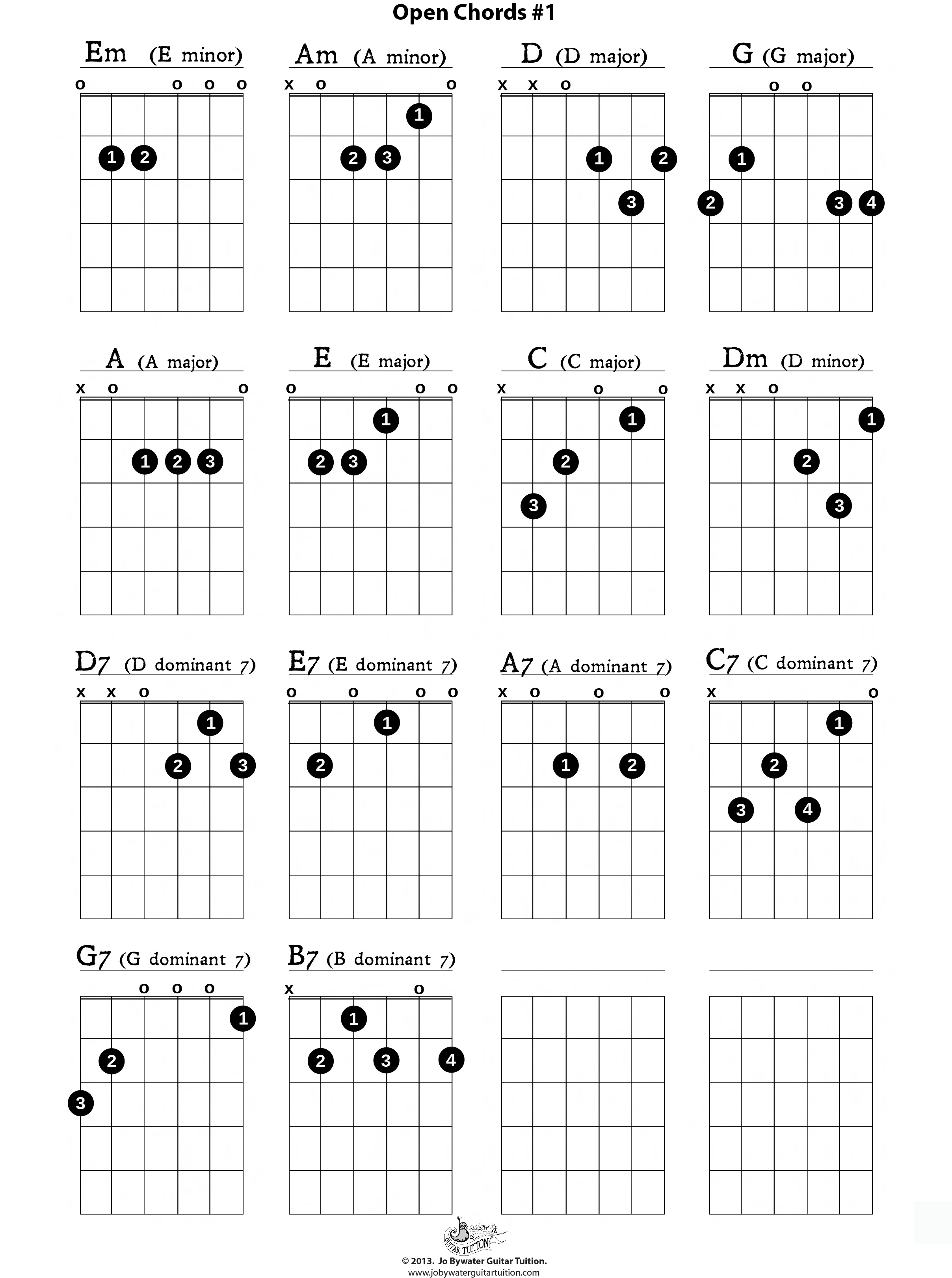 guitar chords tutorial pdf
