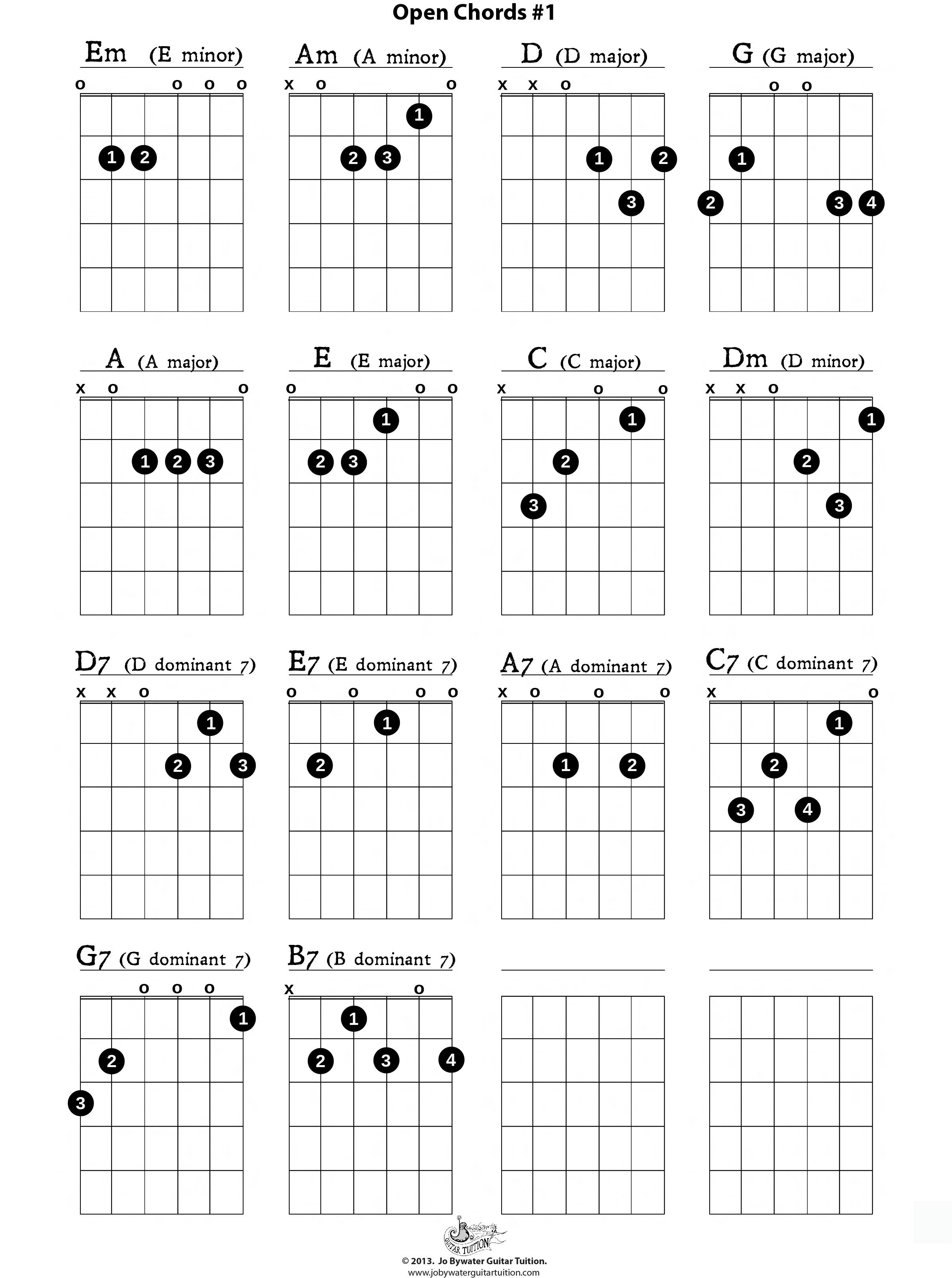 guitar chords tutorial pdf