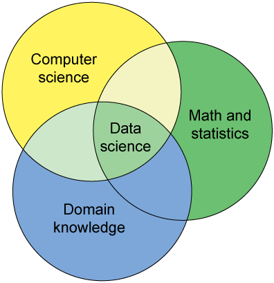 statistics tutorial for data science