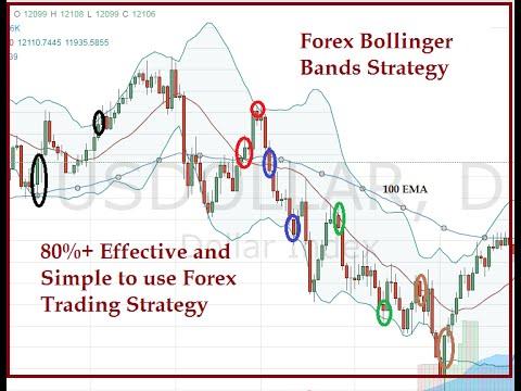 bollinger bands tutorial pdf