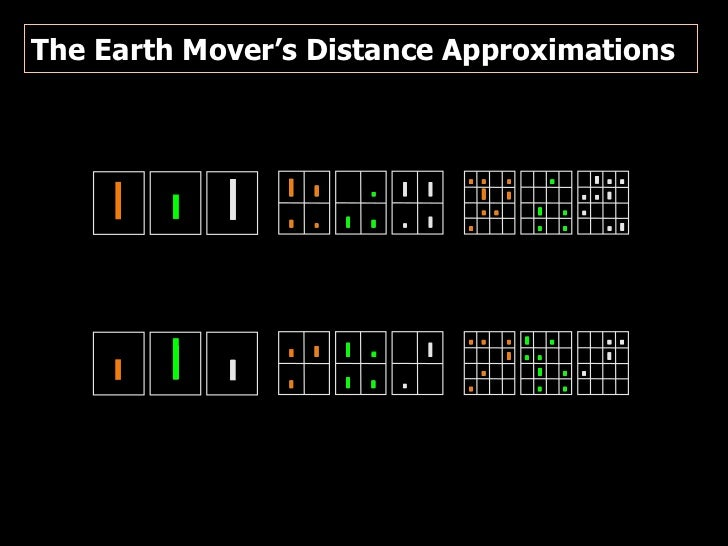 earth mover distance tutorial