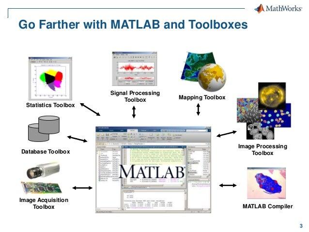 matlab signal processing toolbox tutorial