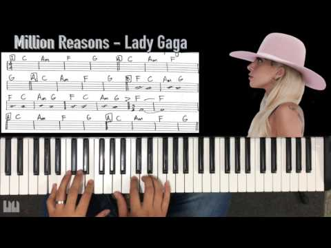 lady gaga piano tutorial