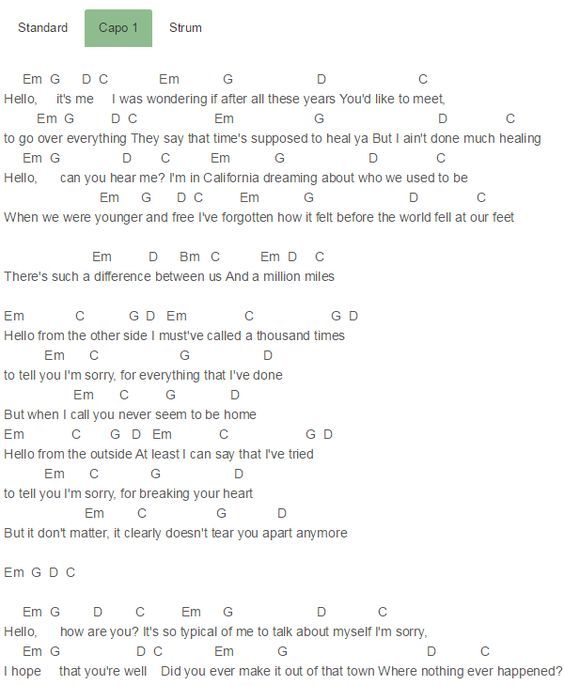 mr brightside guitar tutorial
